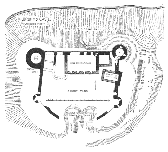 Plan of Kildrummy Castle, a ruinous but impressive early stone stronghold of the Earls of Mar in a pretty spot with gardens nearby, near the town of Strathdon in Aberdeenshire in the northeast of Scotland.
