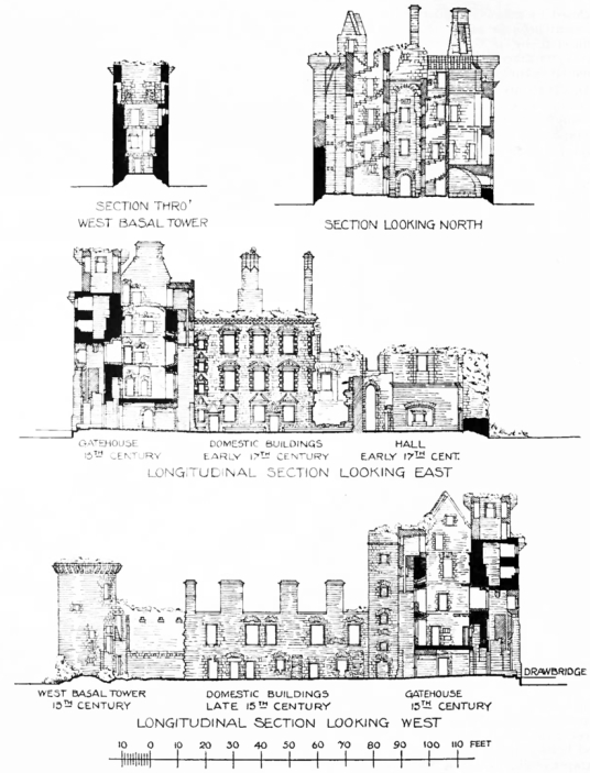 Elevations, Caerlaverock Castle, an impressive and romantic old ruinous castle of the Maxwell family, near Dumfries.