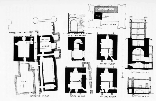 Plan, Loudoun Castle, an impressive ruinous mansion and castle, long held by the Campbells of Loudoun and once centre of a theme park, near Galston in Ayrshire in southwest Scotland.